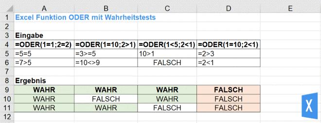 Excel Insights: Die Excel ODER Funktion verknüpft Wahrheitstests und benötigt mindestens eine WAHRE Bedingung